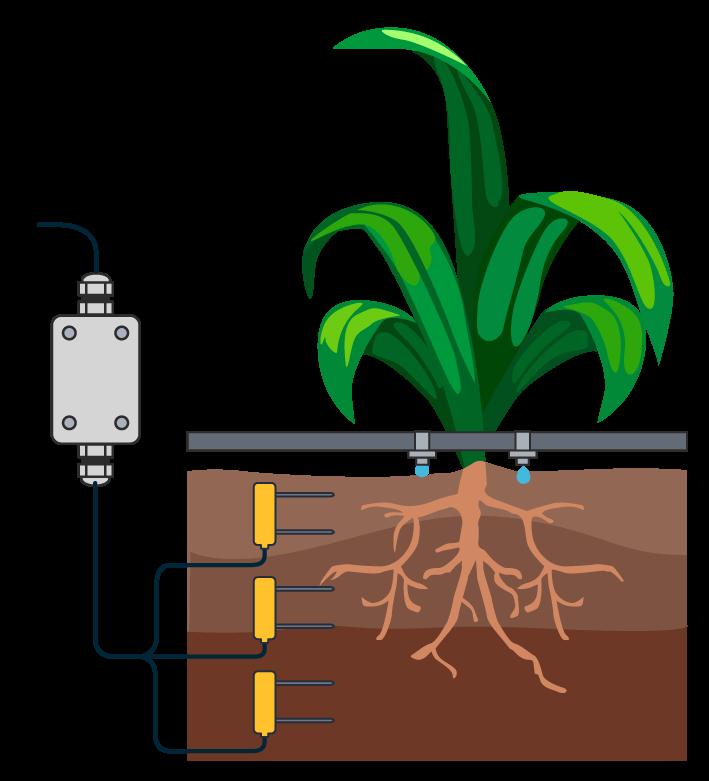 transmisor H2O